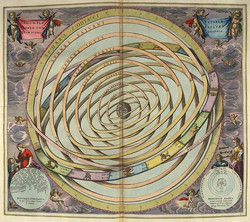 Ptolemaic Geocentric System