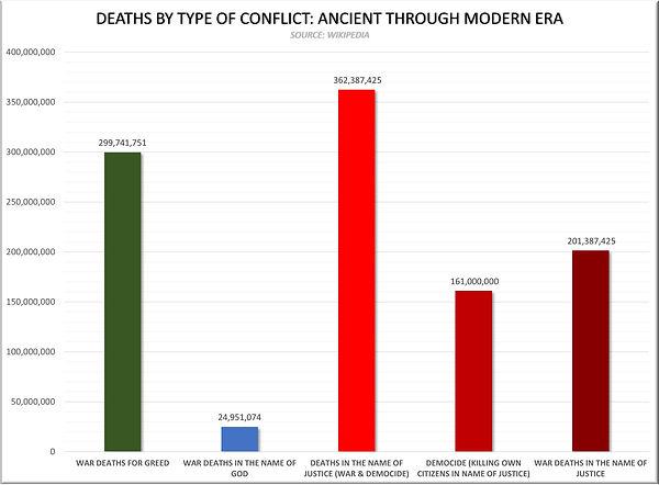 Deaths2.jpg