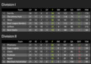 standings3.9.20.jpg