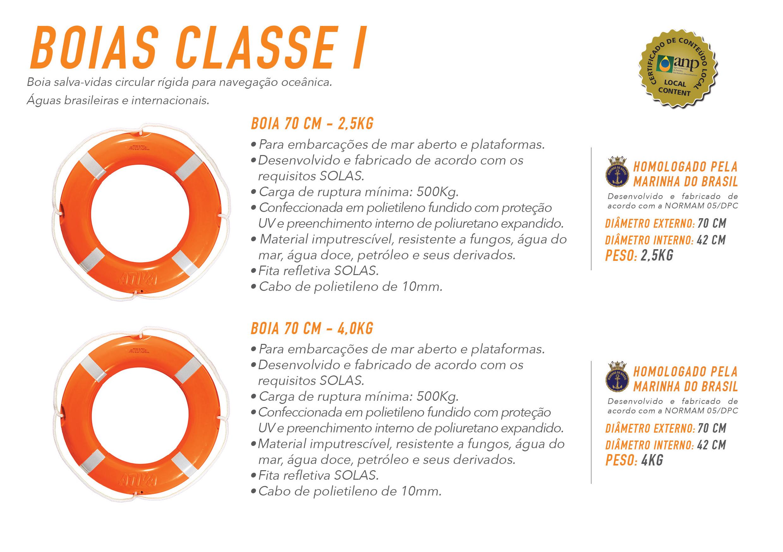 Ativa Boias Classe I