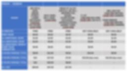TOB F-S rates 11-12-19.png