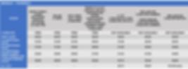 TOB Rates M-T Dec 20 - Edited.png