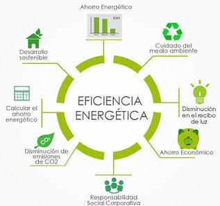 TN_energia-eficiente-datos.jpg