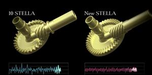 Zgomotul produs de micro module