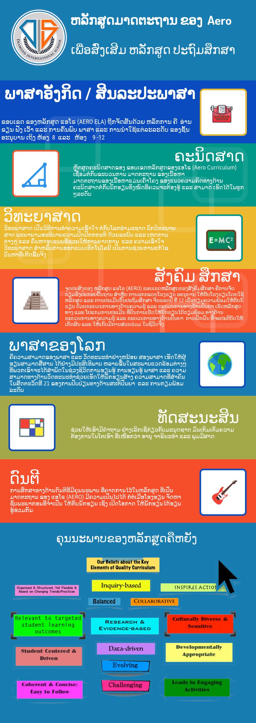 RERO page-Laos.png