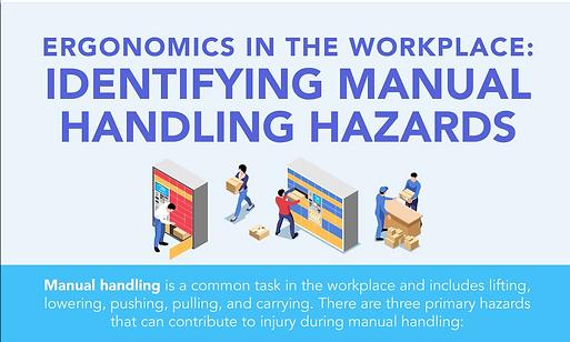 Manual Handling Hazards Top.png