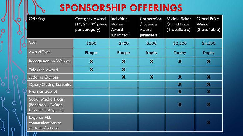 Sponsorship Offerings MTSEF 2021.jpg