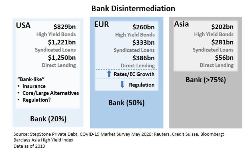 Bank Disintermediation.jpg