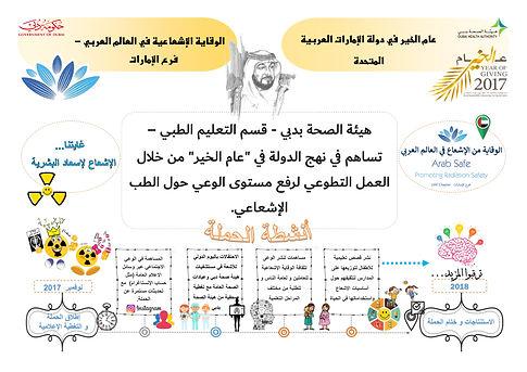WRD ARABSAFE POSTER_arabic_FINAL.jpg