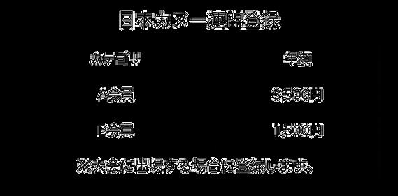 日本カヌー連盟登録料.png