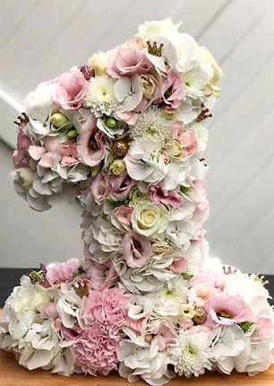 Floralnumber flowernumber Add a flower.J