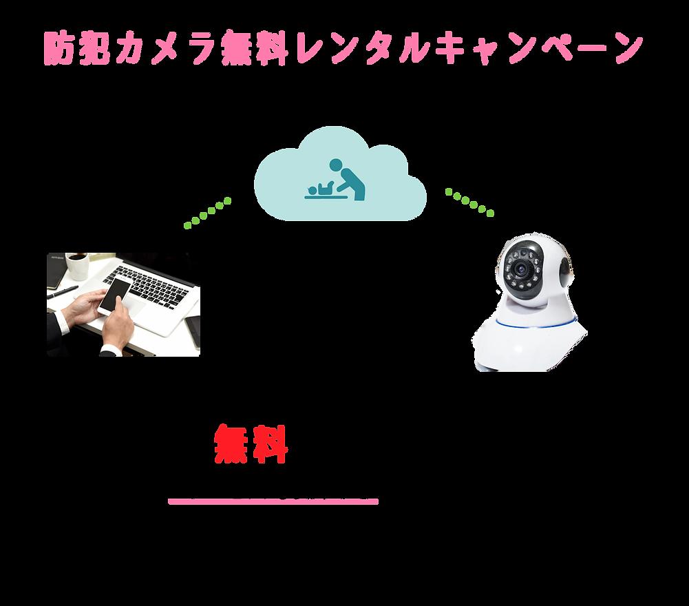 防犯カメラレンタル.png