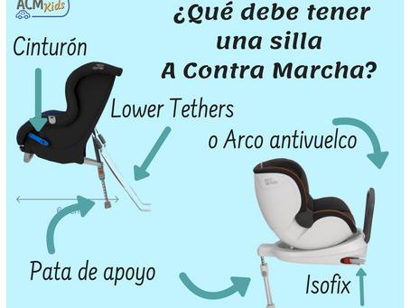 Elementos de seguridad imprescindibles en las sillas a contramarcha