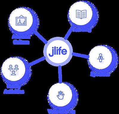 JLIFE Hub.png