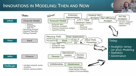 Innovations in Modelling CFOs Must Know