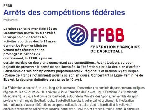 Annonce FFBB : Arrêt des compétitions fédérales