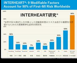 INTERHEART.png