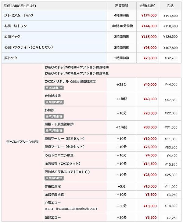 検査所要時間と料金_new3.jpg
