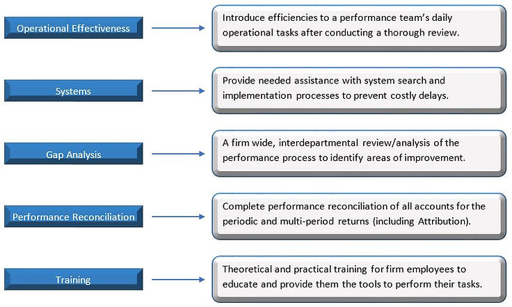 Institutional Services.JPG