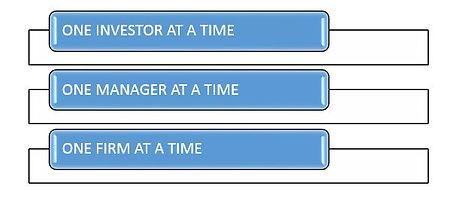 Athos Advantage 3 points.JPG