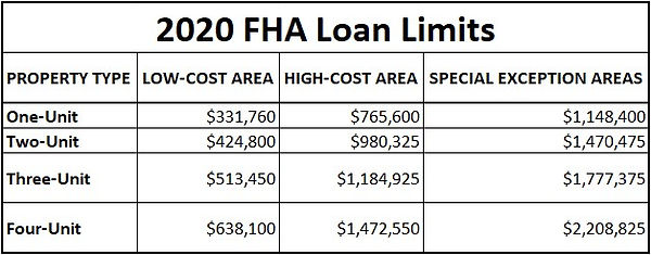 FHA Loan Limits.jpg