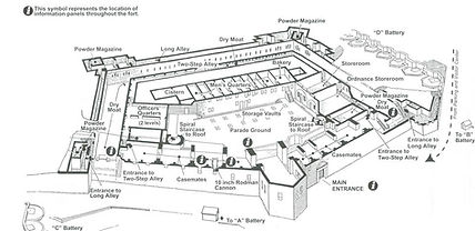 map of fort.jpg