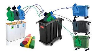 afval scheiden, afvalscheiding, afvalinzameling
