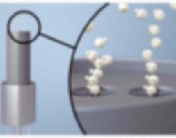 high density ionisator, lightair ionflow luchtreiniger, high density ionisatie luchtreiniger