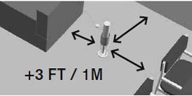 Plaatsen lightair ionflow luchtreiniger, installatie lightair ionflow luchtreiniger