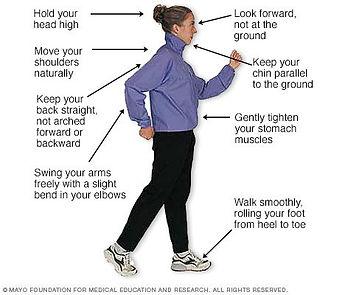walking posture.jpg
