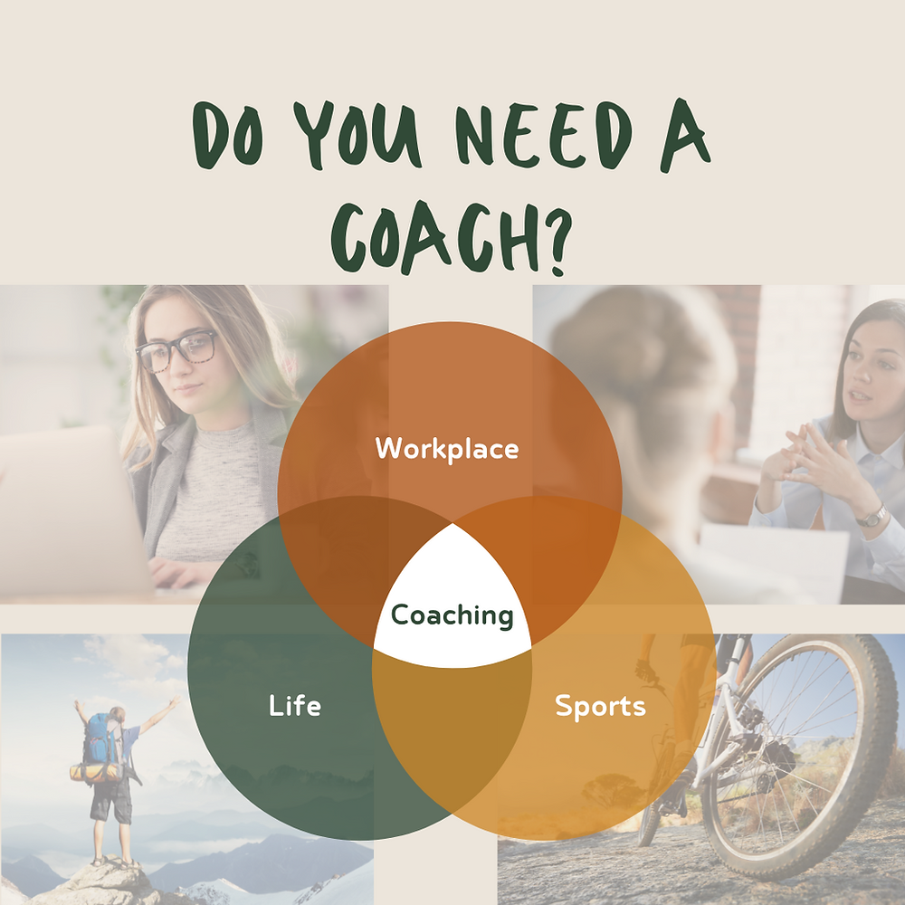 Do you need a coach? To help you in the workplace, with sport or with life?