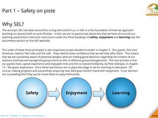 Chapter 12 - part 1 - safety on piste