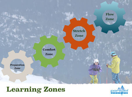 Learning zones - part 1: From preparation to flow