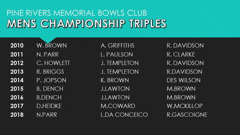 Mens Championship Triples 2010-2018