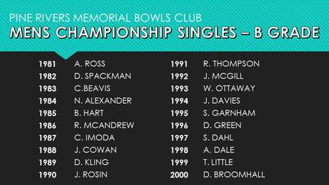 Mens Championship Singles - B Grade 1981-2000