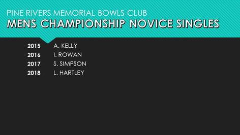 Mens Championship Novice Singles 2015-2018