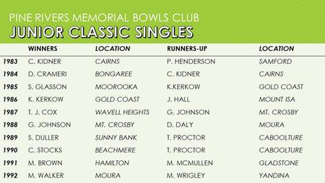 Junior Classic Singles 1983-1992