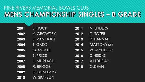 Mens Championship Singles - B Grade 2001-2018