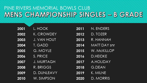 Mens Championship Singles - B Grade 2001-2020