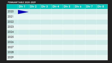 Pennant Flag Table 2020-2029