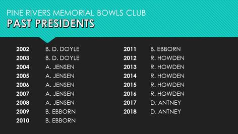 Past Presidents 2002-2018