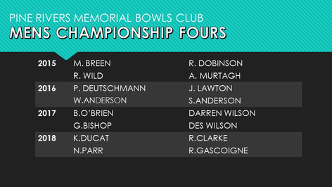 Mens Championship Fours 2015-2018