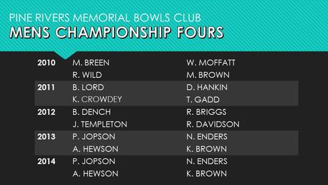 Mens Championship Fours 2010-2014