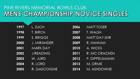 Mens Championship Novice Singles 1997-2014