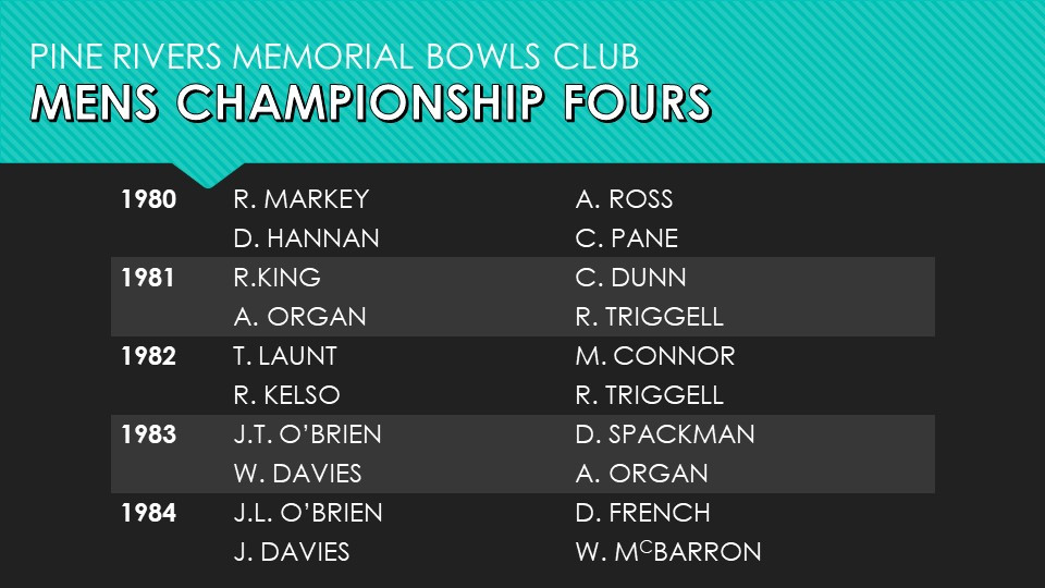 Mens Championship Fours 1980-1984