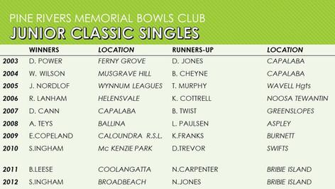 Junior Classic Singles 2003-2012