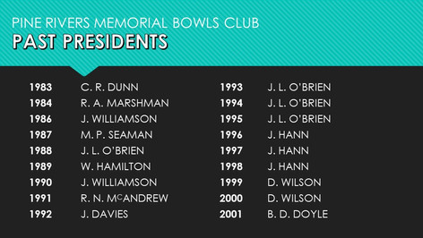 Past Presidents 1983-2001