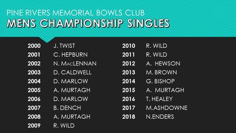 Mens Championship Singles 2000-2018