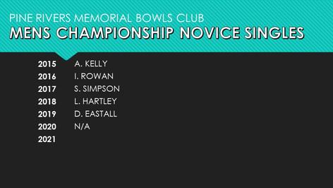 Mens Championship Novice Singles 2015-2021