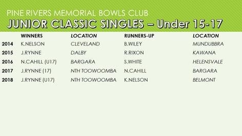 Junior Classic Singles - Under 15-17 2014-2018